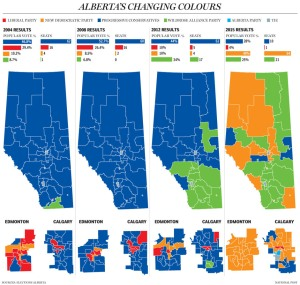 Change in Alberta's partisanship (from the National Post).